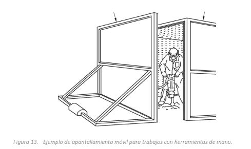 Fig. 1: Imagen del Estudio de impacto acústico que muestra el apantallamiento.